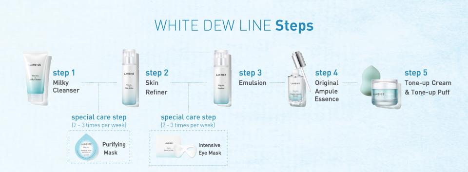 Liệu pháp dưỡng trắng da dòng sản phẩmWhite Dew: